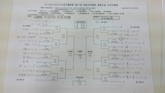 【代表&A】連盟春季大会抽選結果